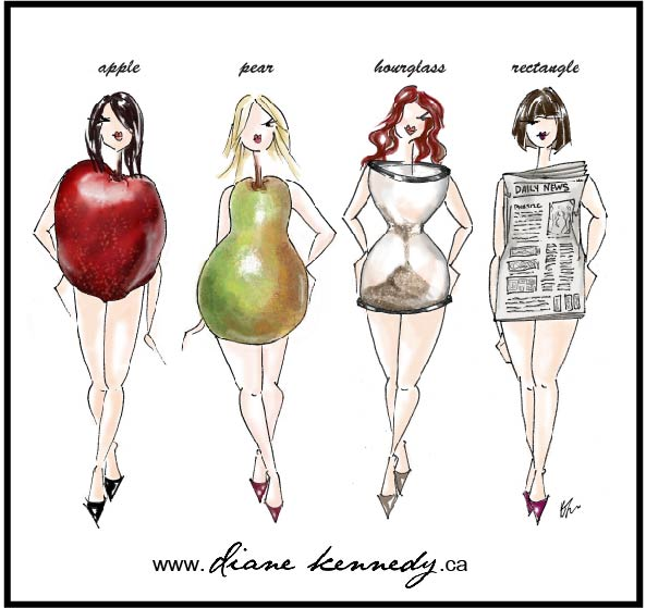 Suggestions for your Body shape whether it's Apple, Pear, Hourglass or Rectangle